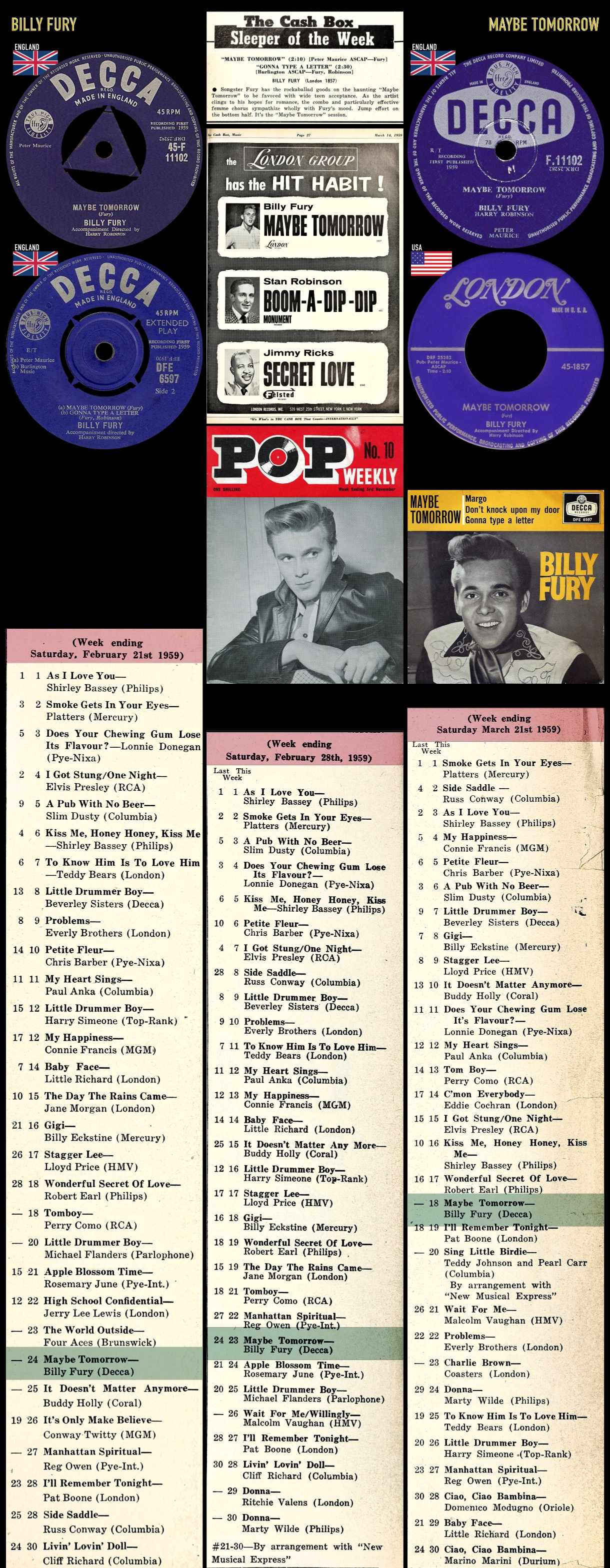 590228_Billy Fury_Maybe Tomorrow_new