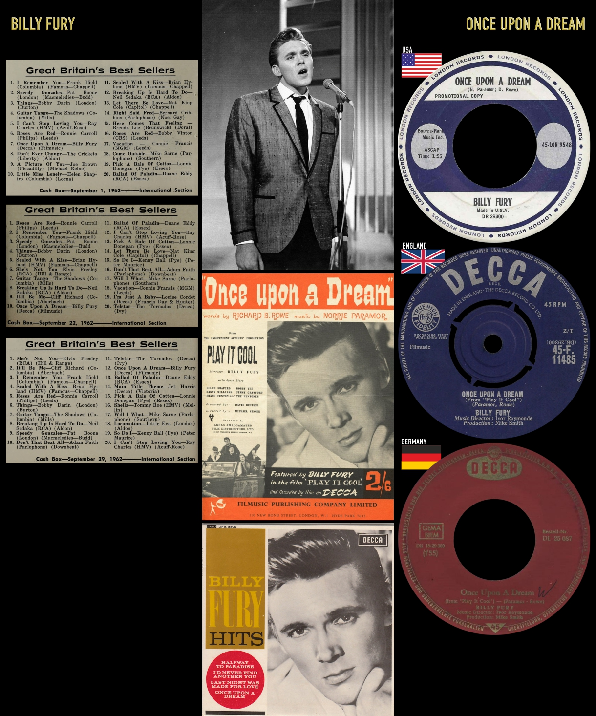 620714_Billy Fury_Once Upon A Dram_new