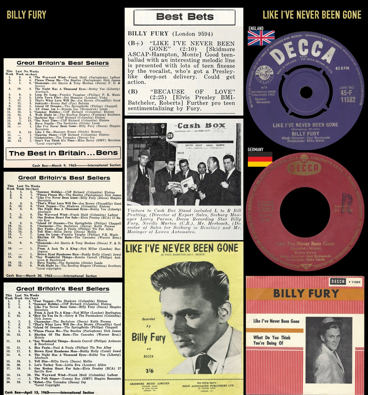 630216_Billy Fury_Like I've Never Been Gone_new