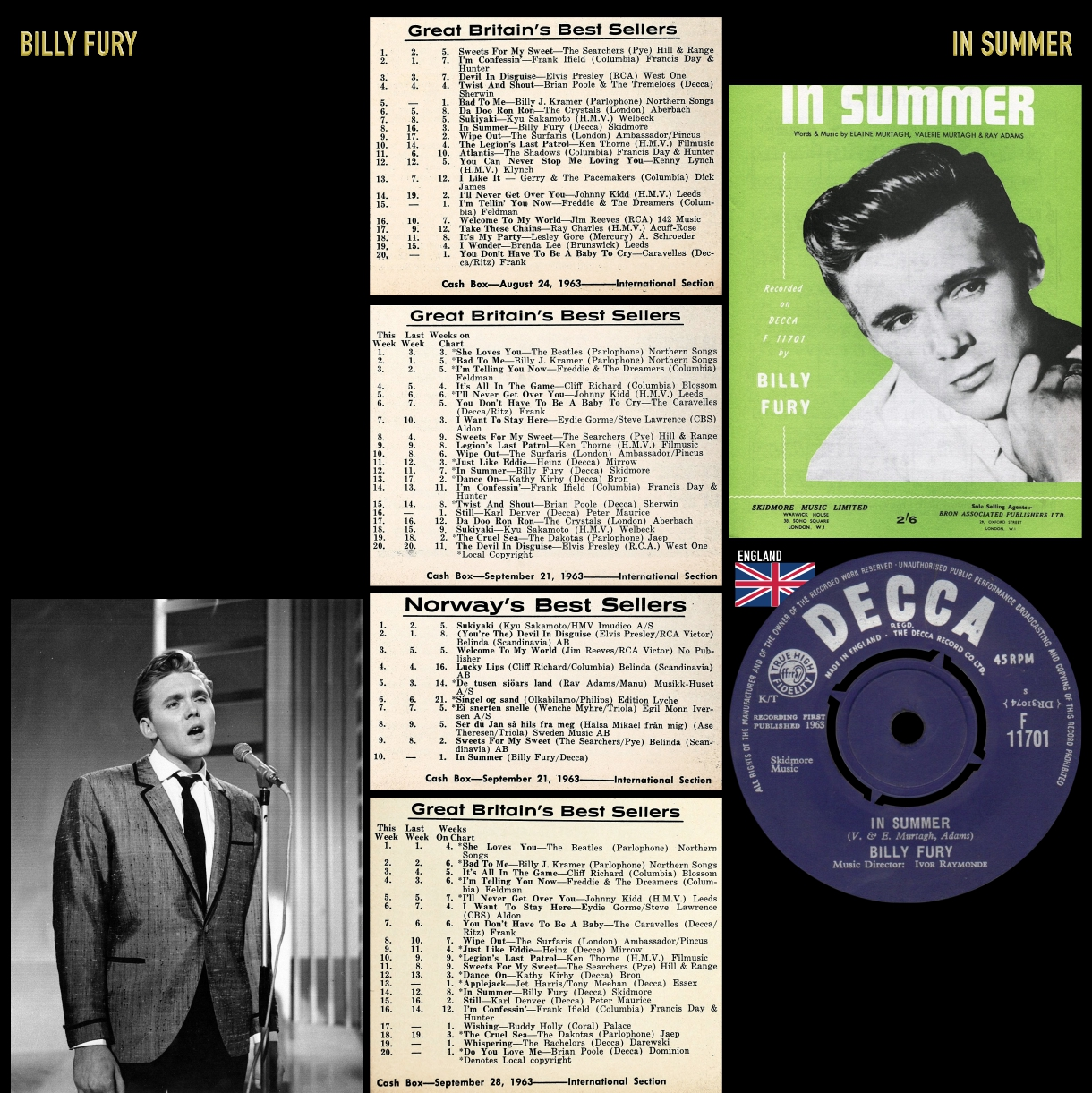 630720_Billy Fury_In Summer_new