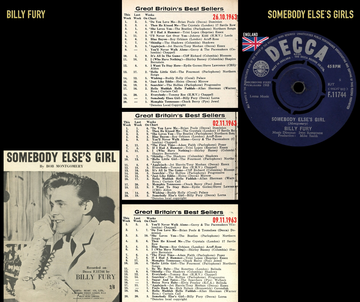631005_Billy Fury_Somebody Else's Girls