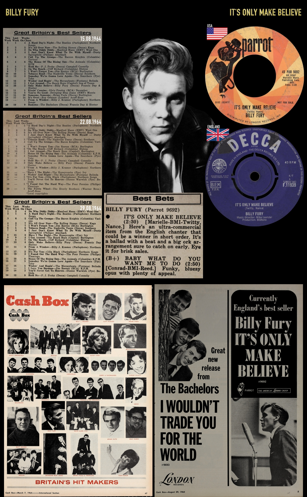 640725_Billy Fury_It's Only Make Believe