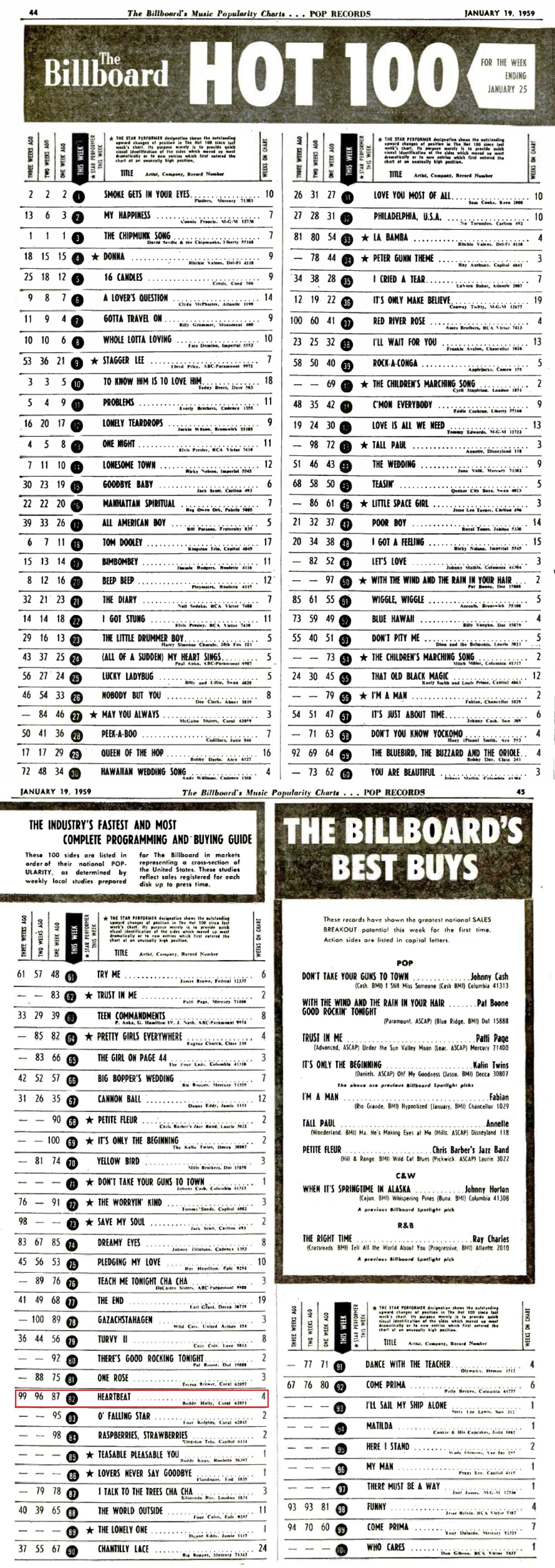 581227_Buddy Holly_Heartbeat_Billboard HOT 100_590119