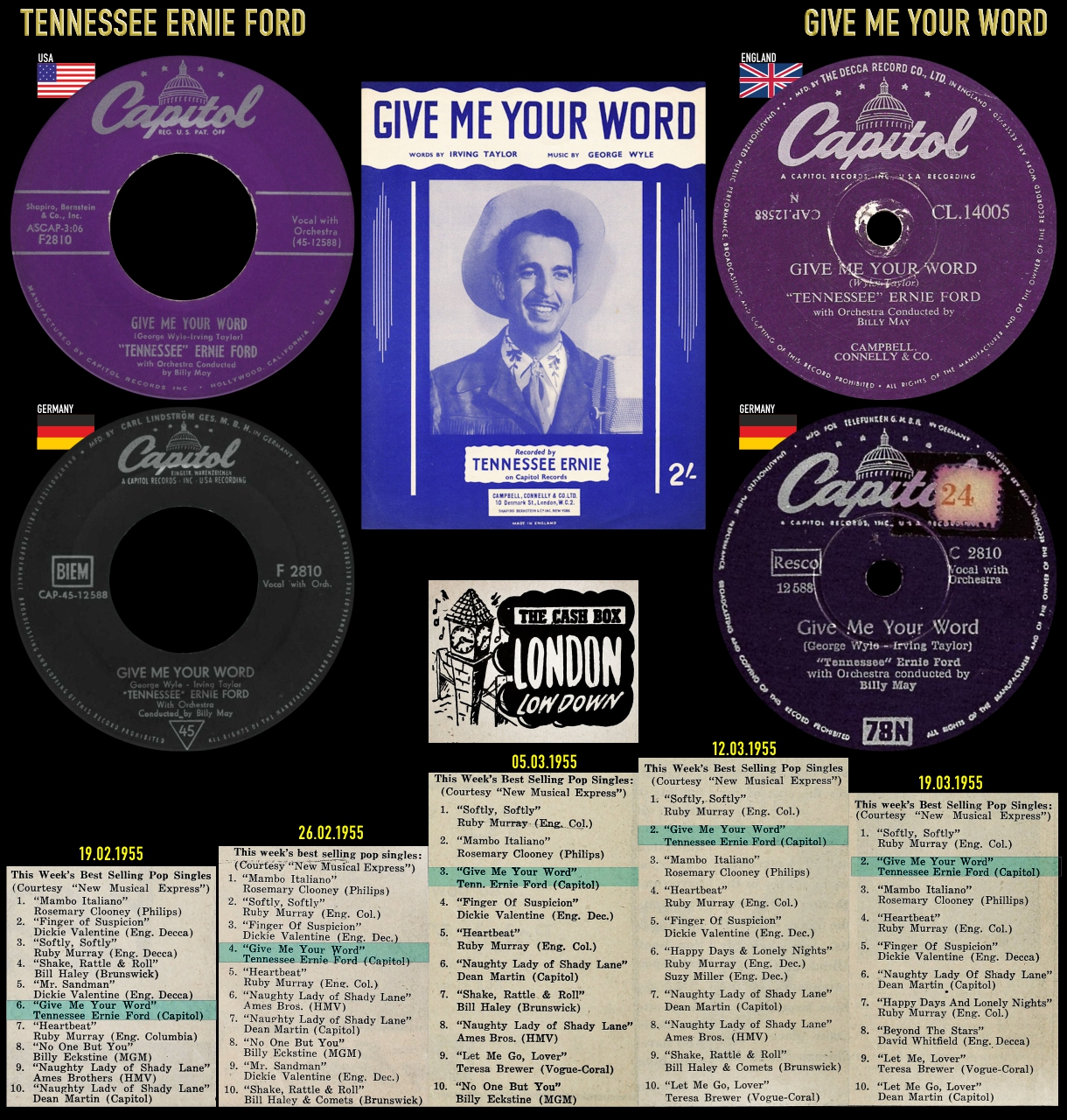 550122_Tennessee Ernie Ford_Give Me Your Word