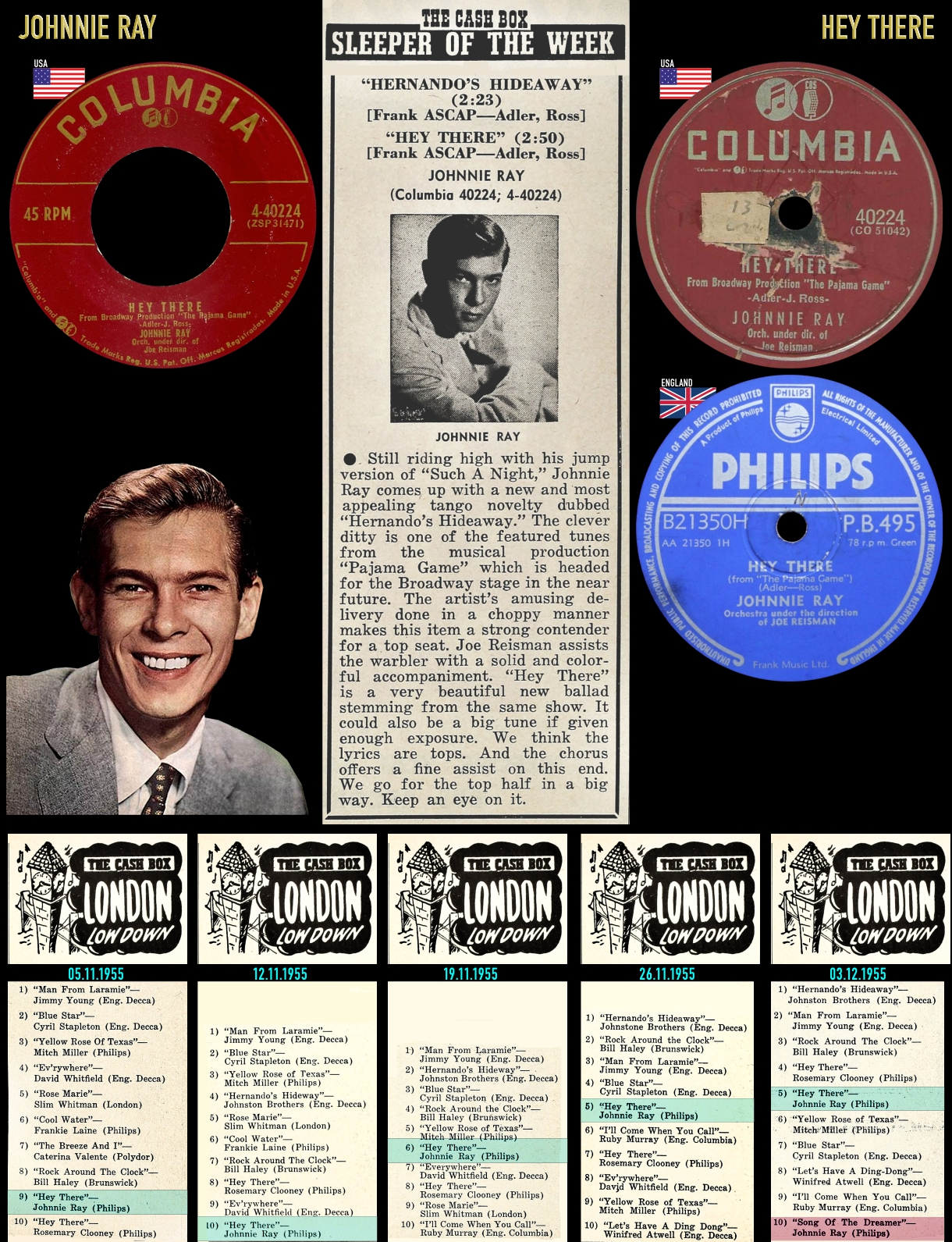551015_Johnnie Ray_Hey There