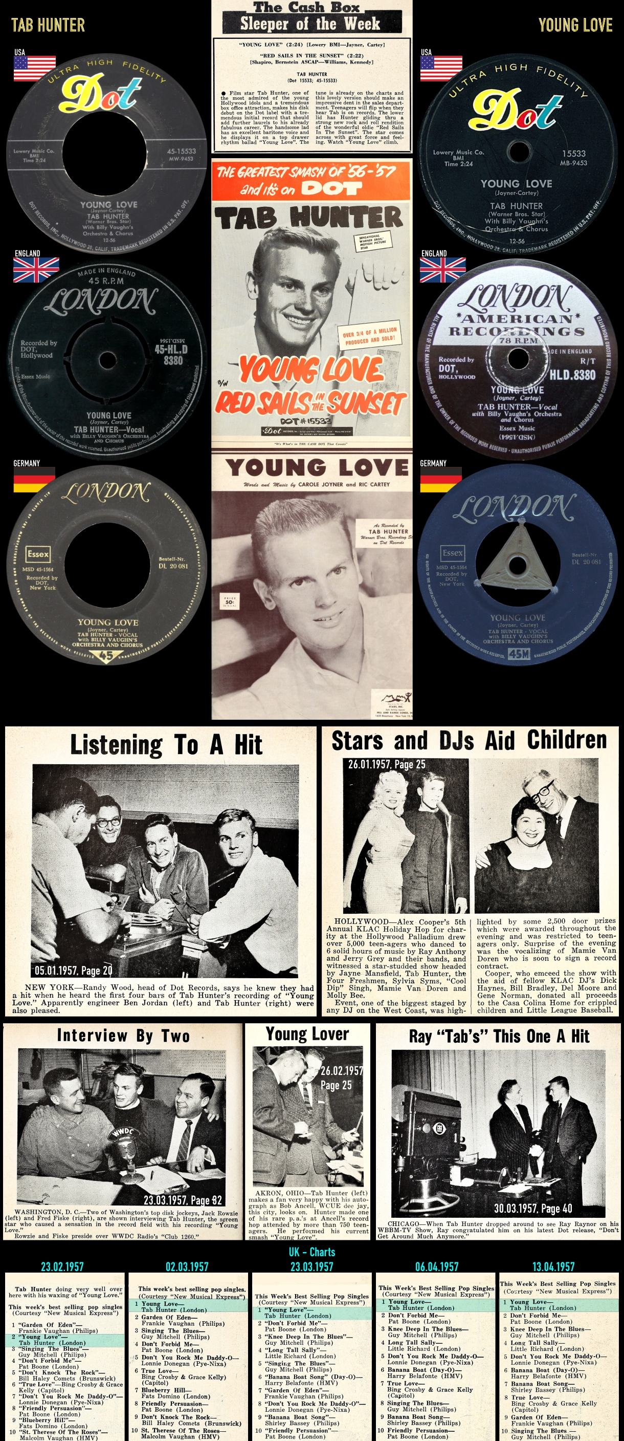 570223_Tab Hunter_Young Love