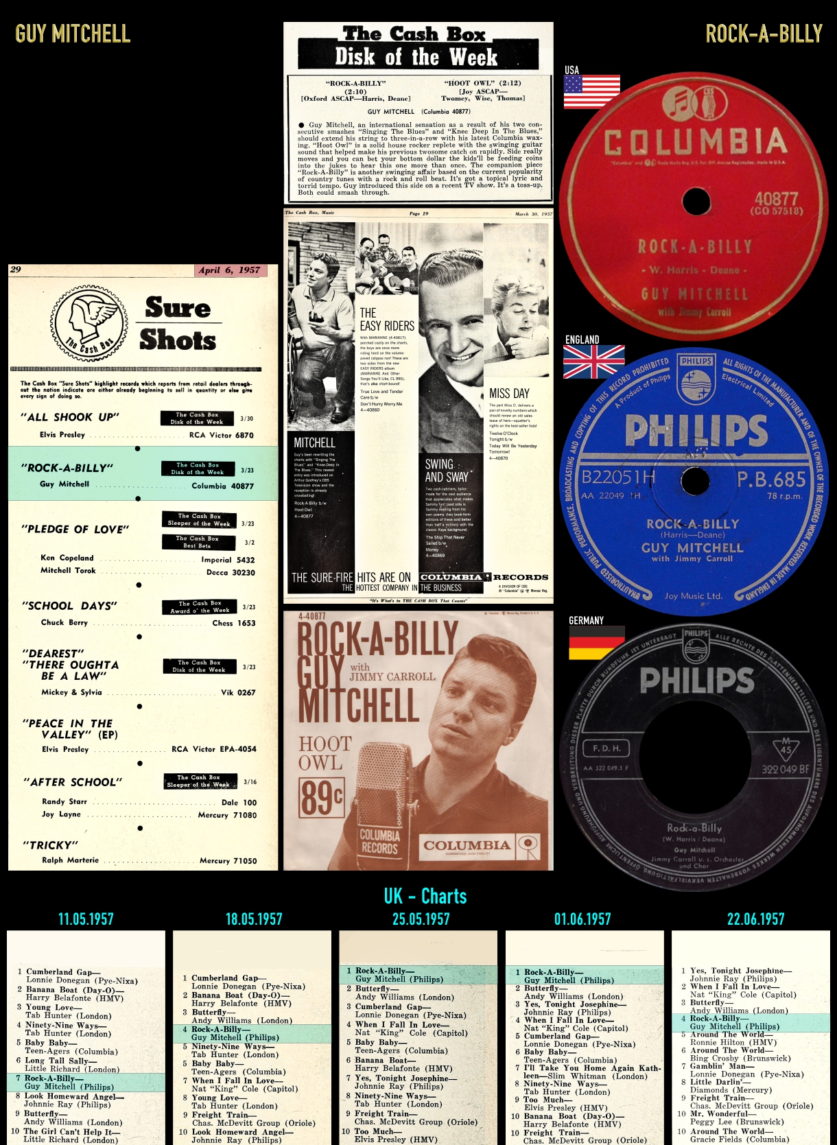570406_Guy Mitchell_Rock-A-Billy