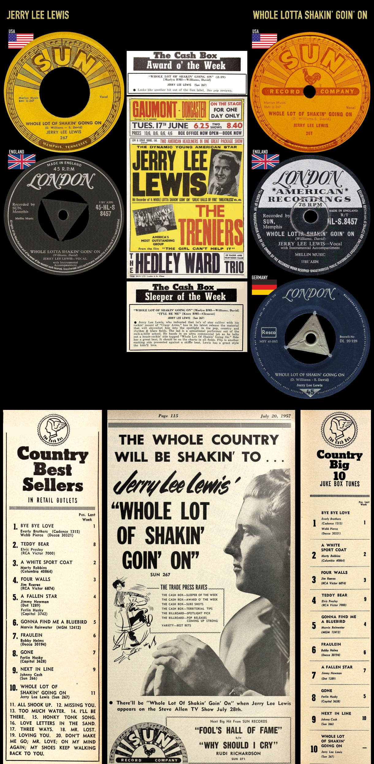 570622_Jerry Lee Lewis_Whole Lotta Shakin' Goin' On