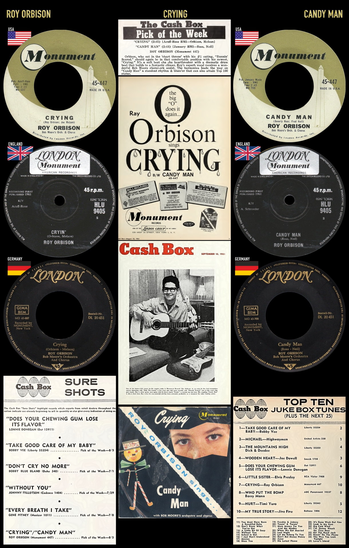 610805_Roy Orbison_Candy Man_Crying