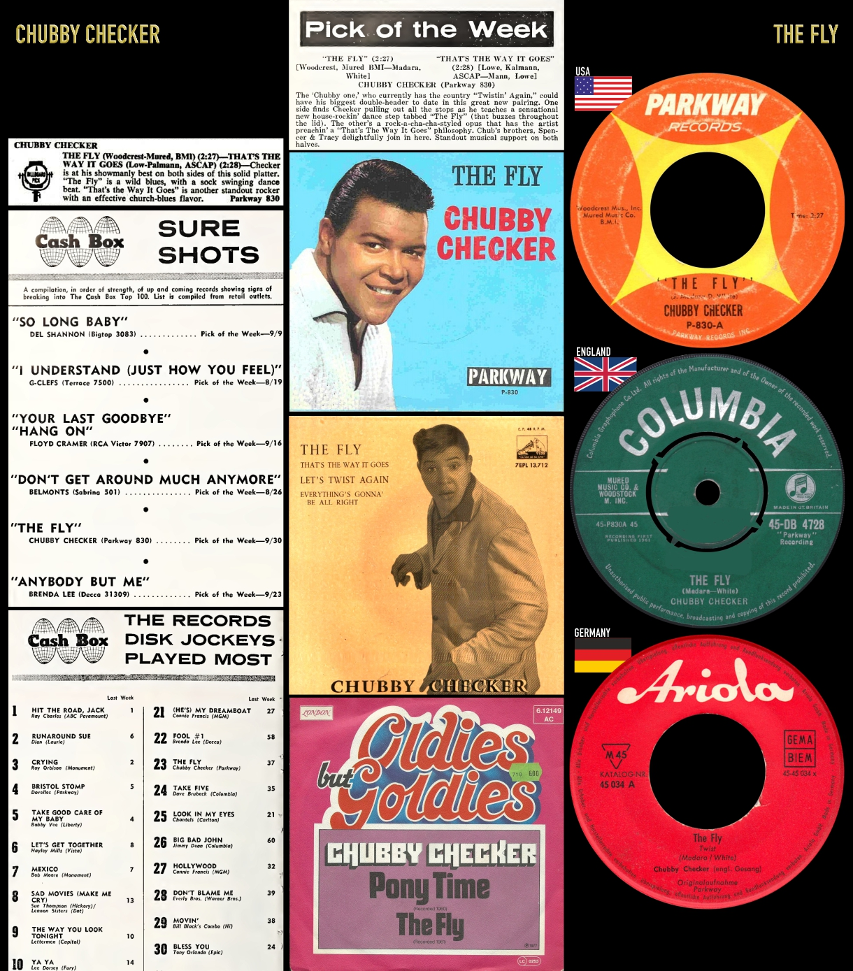 610930_Chubby Checker_The Fly
