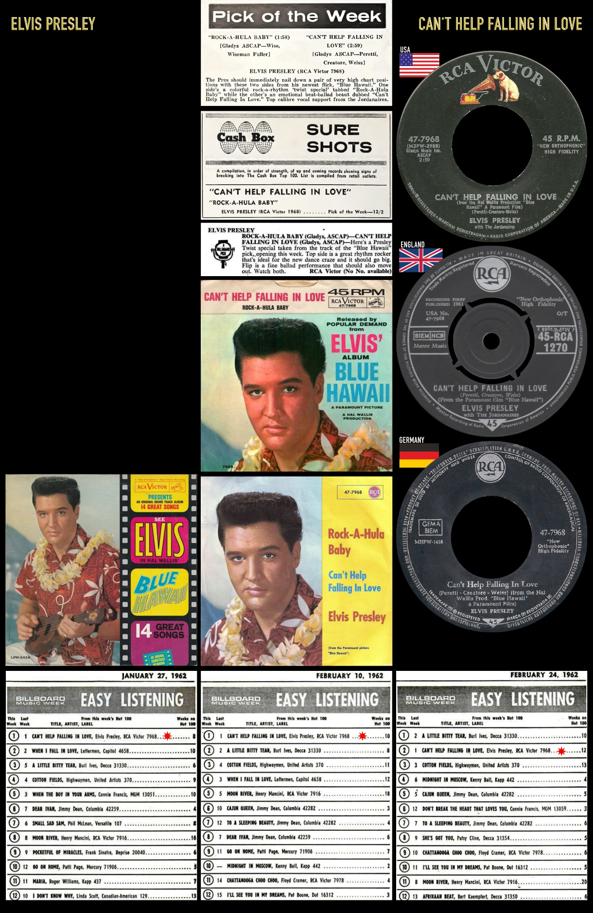 611202_Elvis Presley_Can't Help Falling In Love