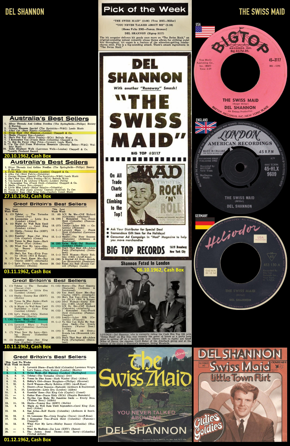 620825_Del Shannon_The Swiss Maid