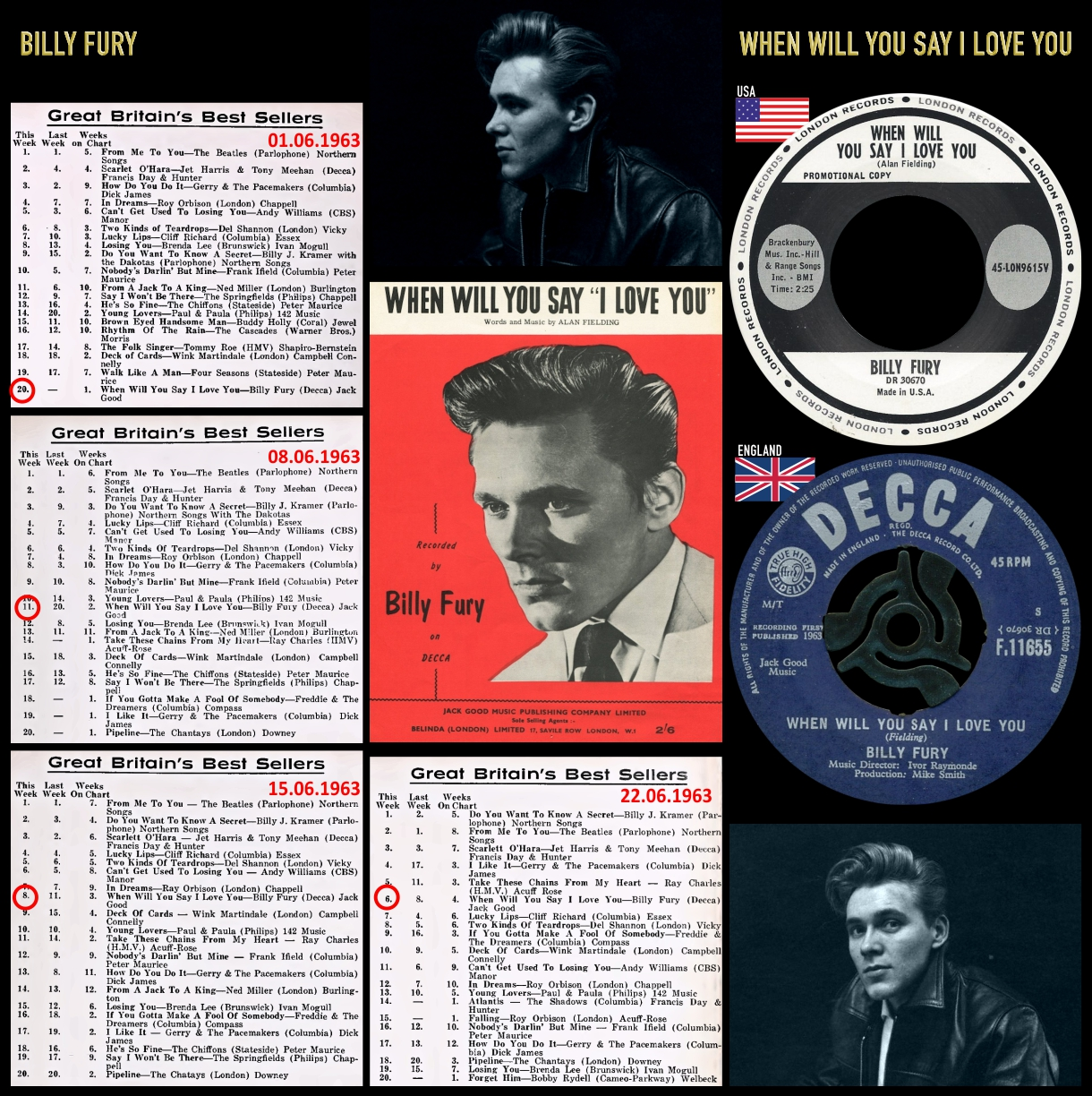 630518_Billy Fury_When Will You Say I Love You