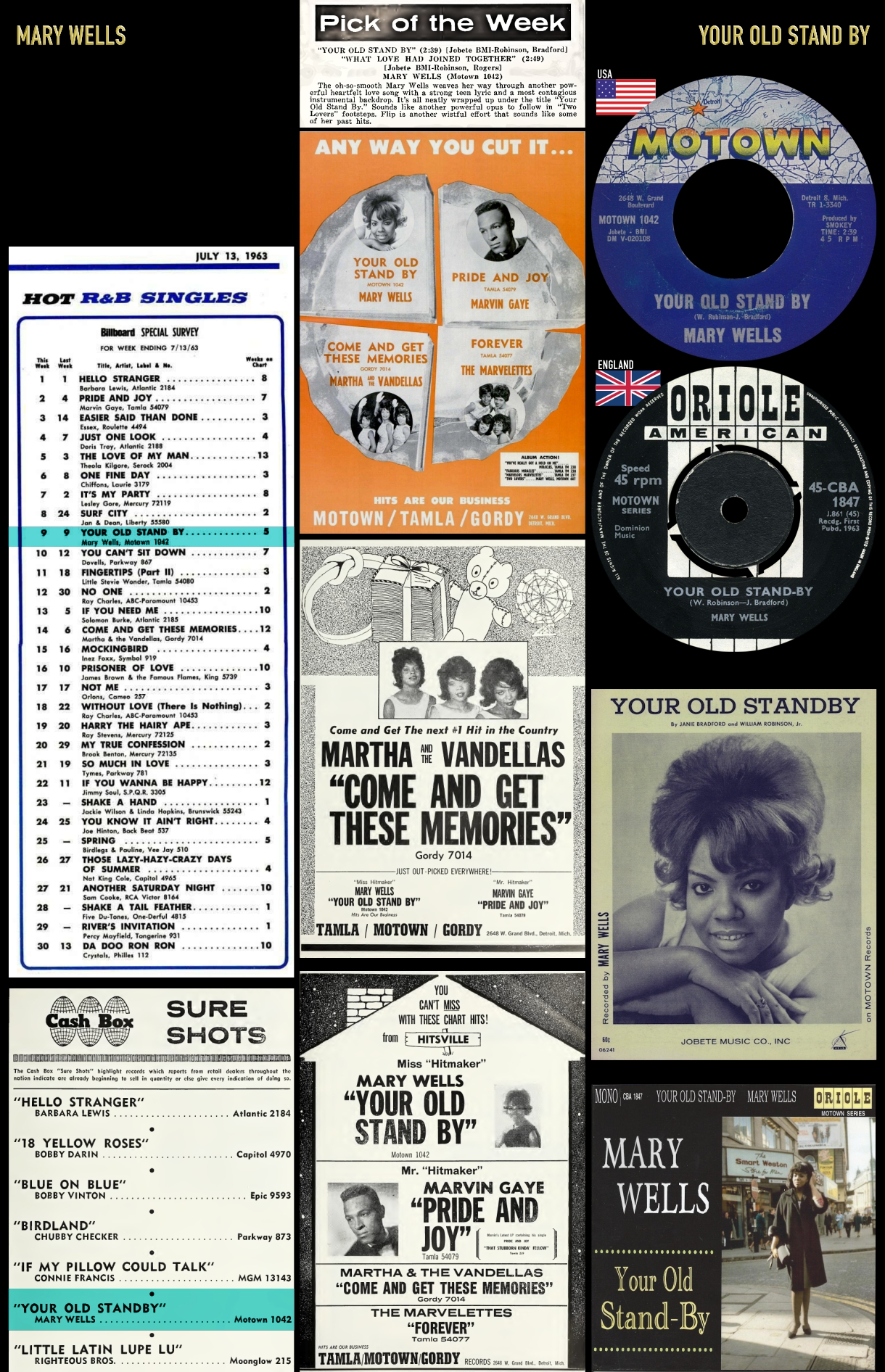630525_Mary Wells_Your Old Stand By