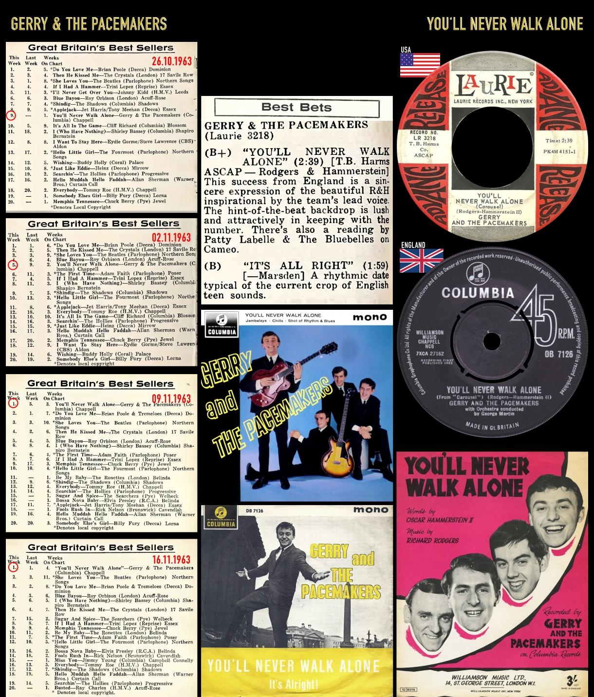 631012_Gerry & The Pacemakers_You'll Never Walk Alone