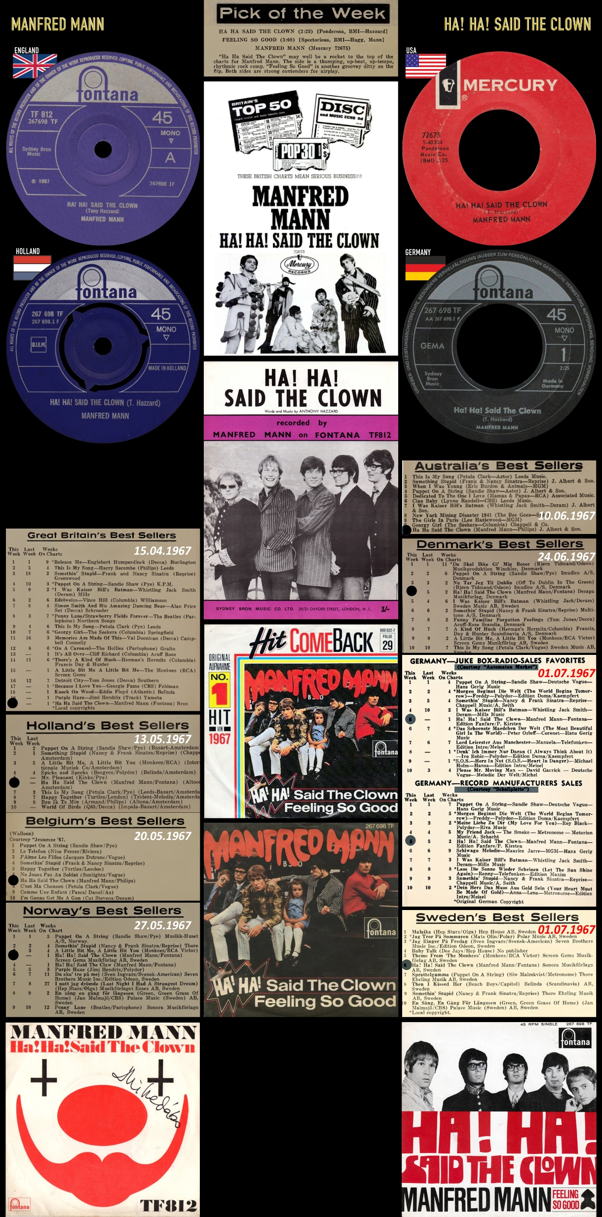670520_Manfred Mann_Ha Ha Said The Clown