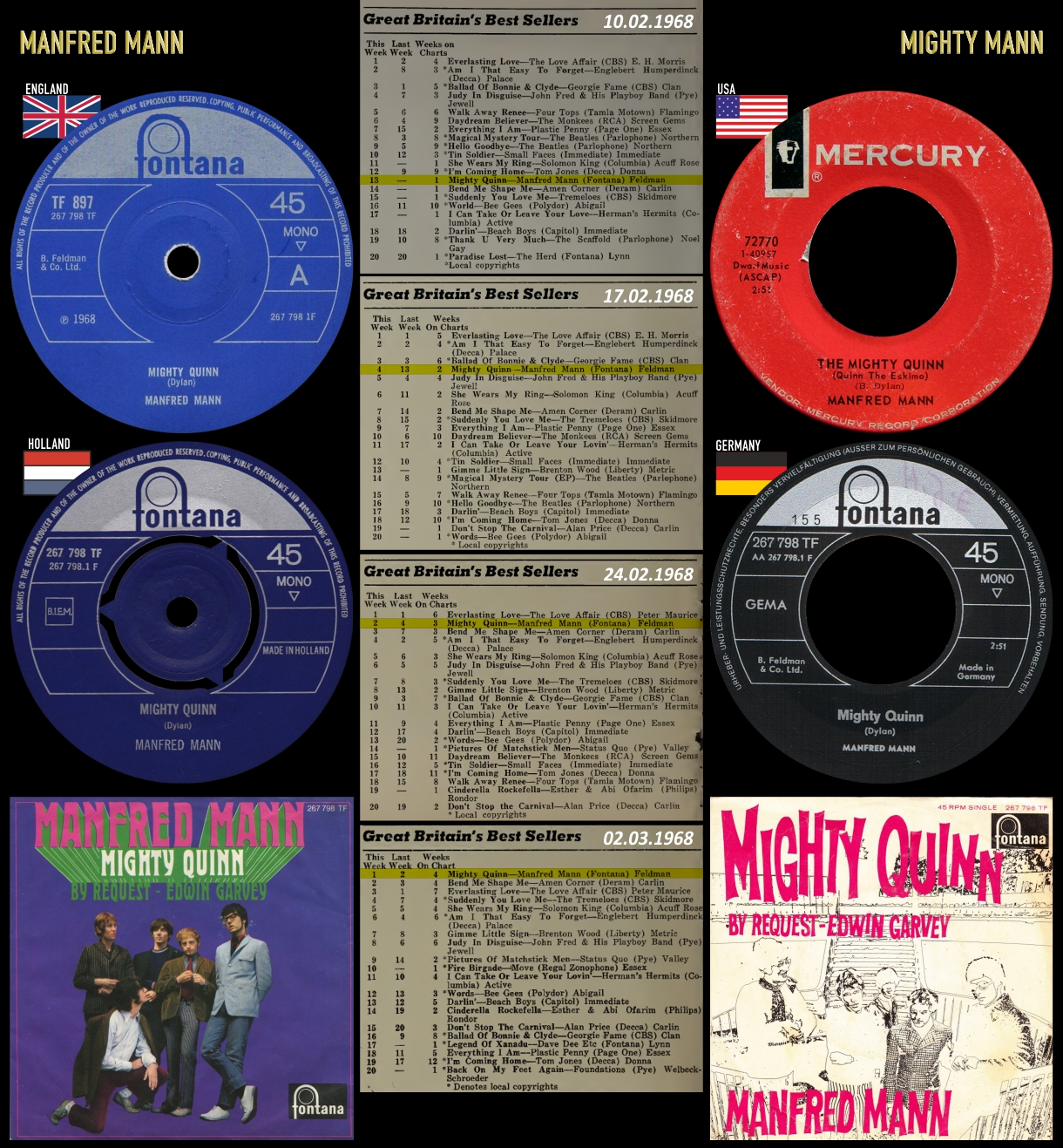 680302_Manfred Mann_Mighty Quinn