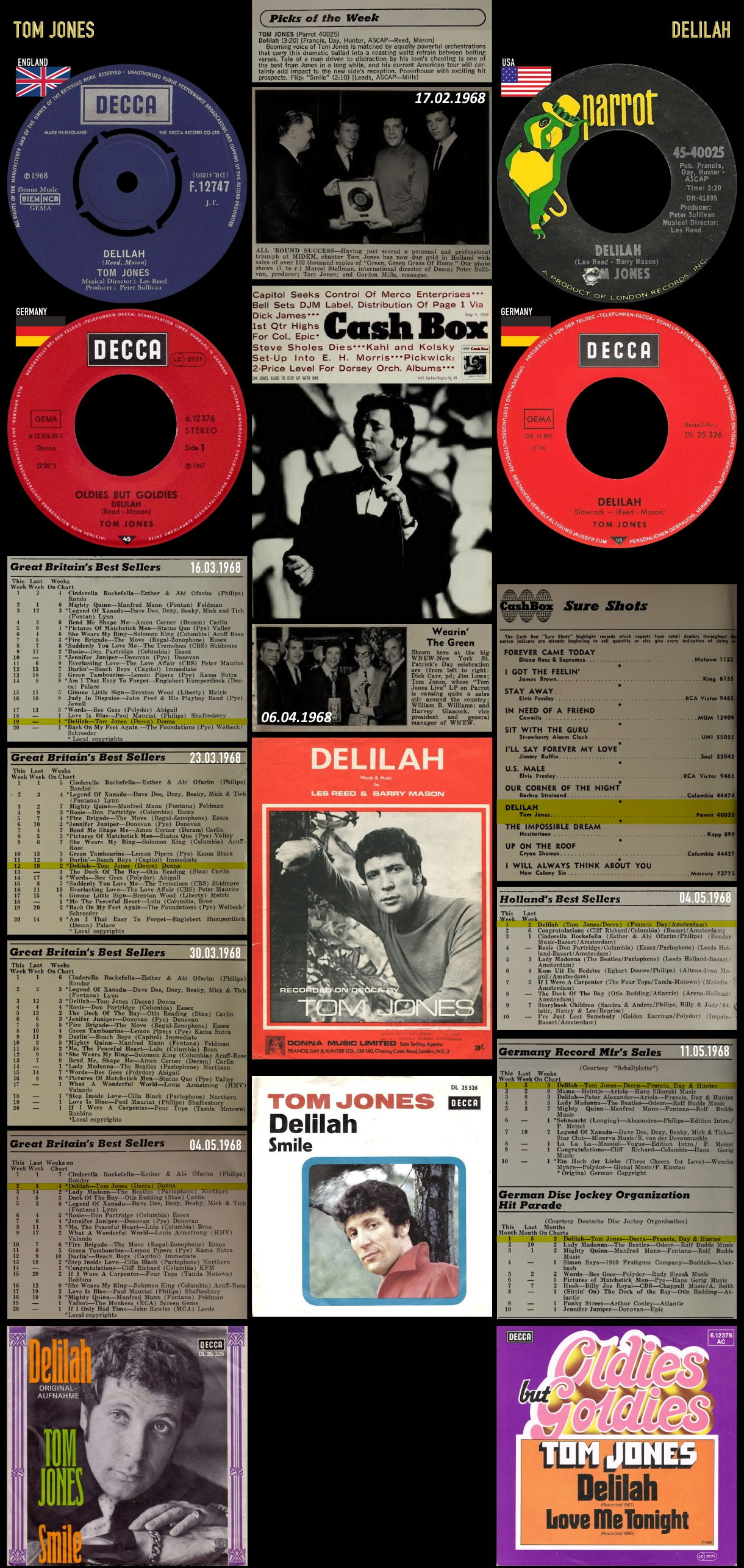 680316_Tom Jones_Delilah