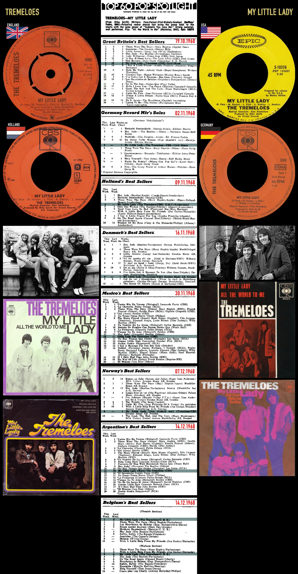 680918_Tremeloes_My Little Lady